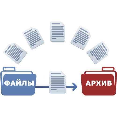 Сохранение файловой системы компьютера в архив