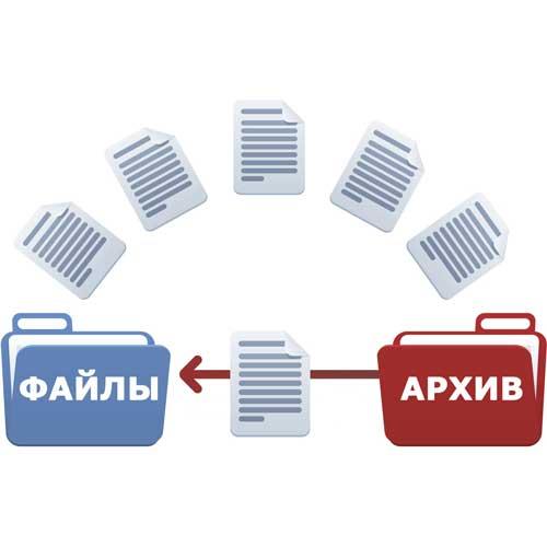 Восстановление файлов на компьютере из архива