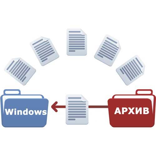 Восстановление Widows из архива на компьютере